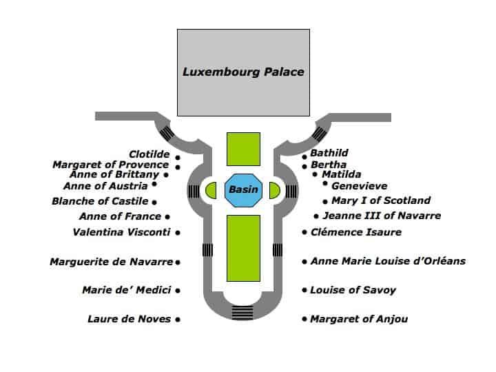 פסלי המלכות, 20 פסלי המלכות בגני לוקסמבורג: בואו נכיר אותן